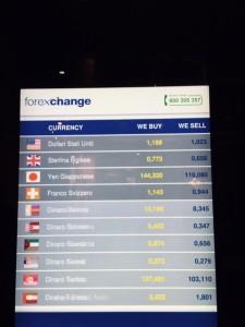 Devisen_Währung
