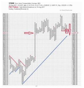 Buhl_Chart 1